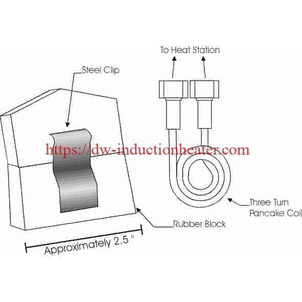 inducción-unión-Acero en caucho