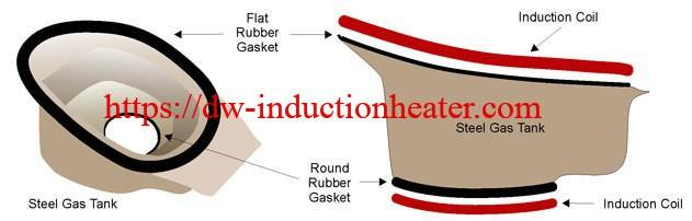 induction bonding rubber to steel