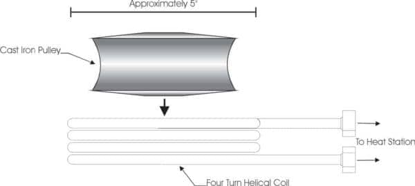 induksion-forcim i hedhur-hekur
