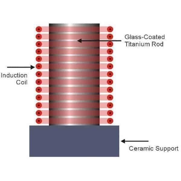 Indukčné tvárnenie za tepla-Titanium-Rod