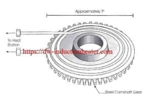 Shrink Fitting Camshaft Gear