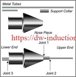 outils de brasage par induction en acier