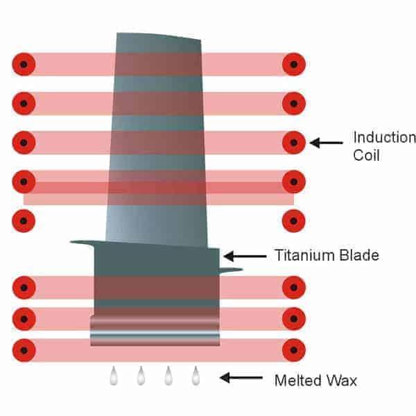 induction-heat-titanium-blade