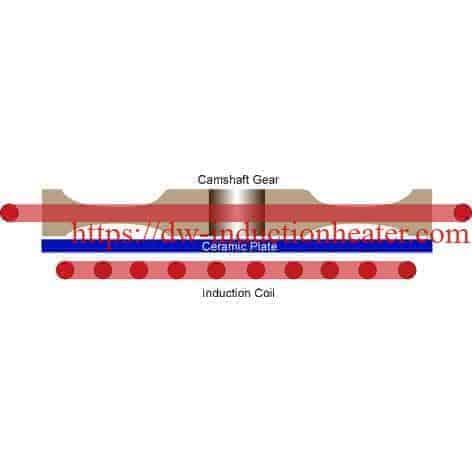 induksjons-krympe-monteringsskaft-og-gears1