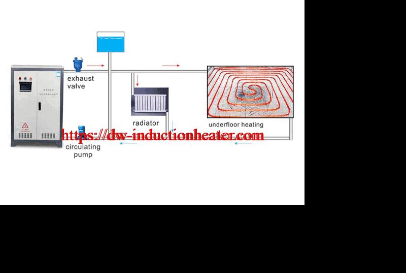 Индукционная нагревательная котельная установка