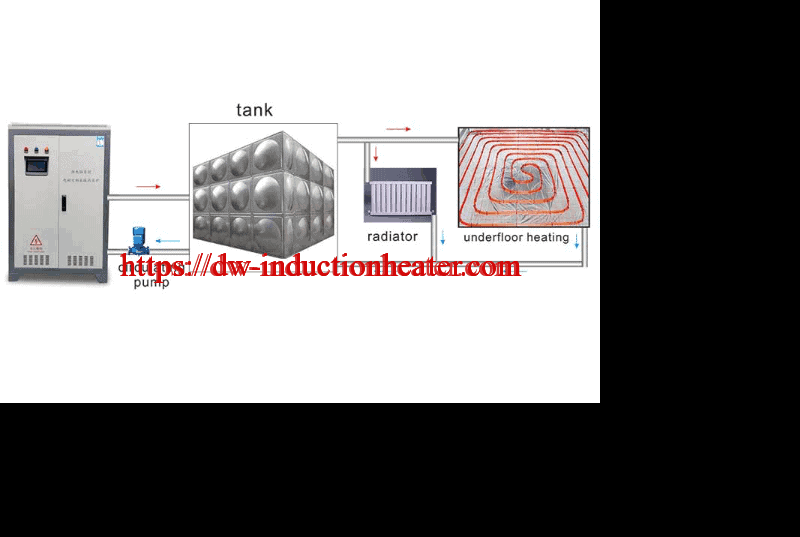 Pamasangan instalasi alat dandang pemanasan