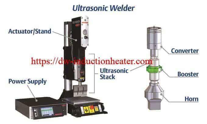 超音波溶接機のコンポーネント